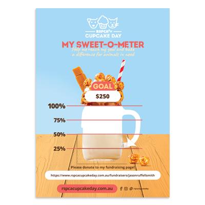 Sweet O' Meter Poster